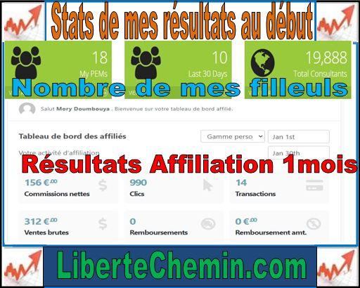 monétiser blog mlm